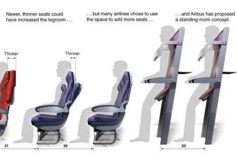 southwest airlines aktie